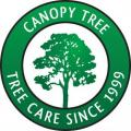 Canopy Tree Services Southern Highlands