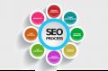 SEO Wholesalers Australia - App Developers, PPC, SMM, E-mail Marketing